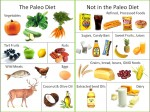 Whats-the-Paleo-Diet-765