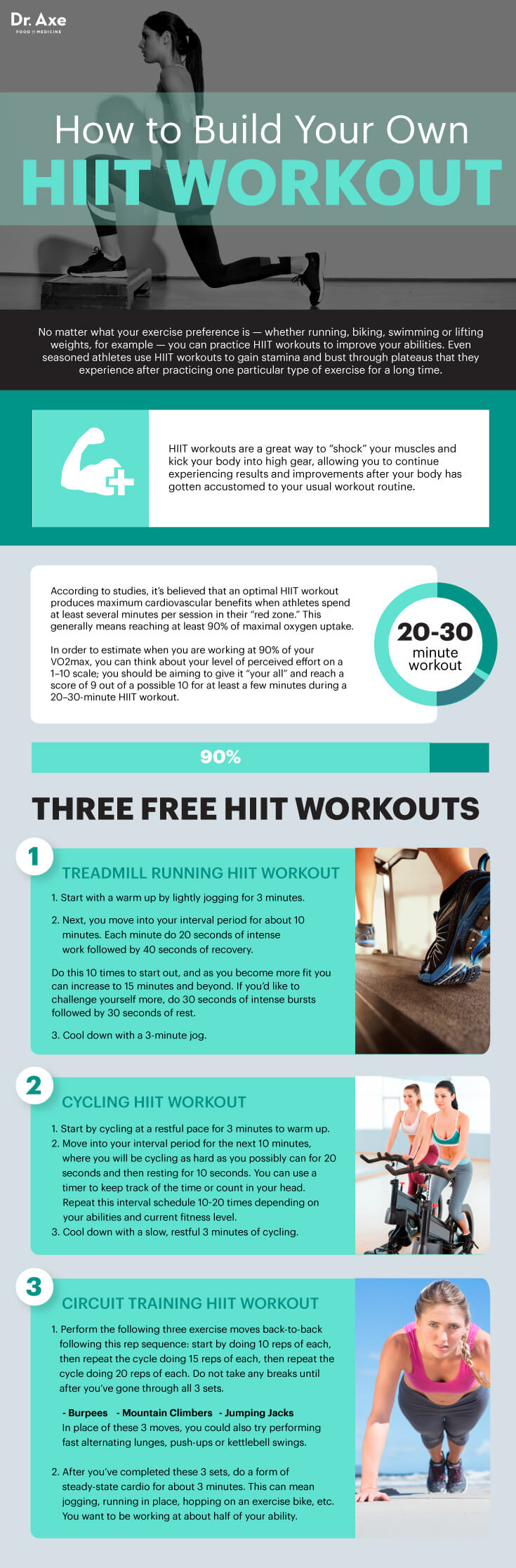 How to do a HIIT workout