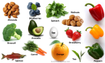 Top-SuperFoods-for-Weight-Loss-(2)