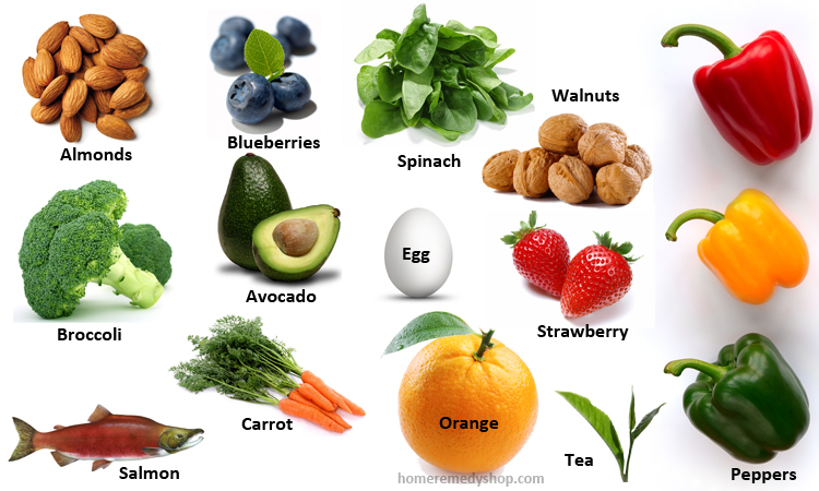Good Carb Foods For Weight Loss