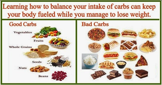 Bad Carb Foods To Avoid