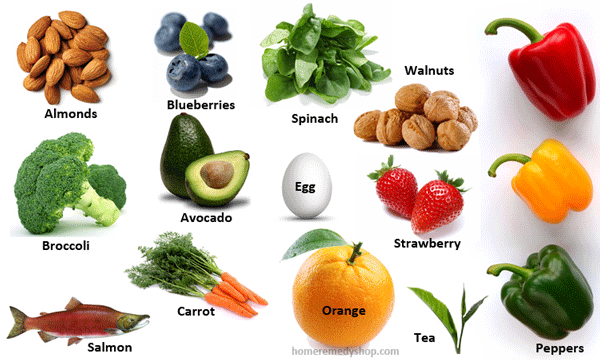 Super Food List For Weight Loss