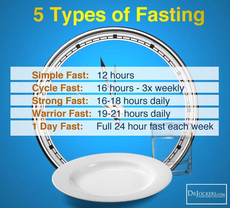Intermittent Fasting Has Many Health Benefits