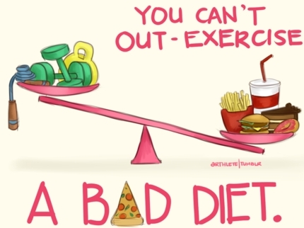 proper diet and exercise